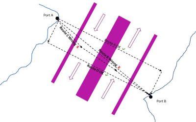 Col Regs – Rule 10 Traffic Separation Schemes