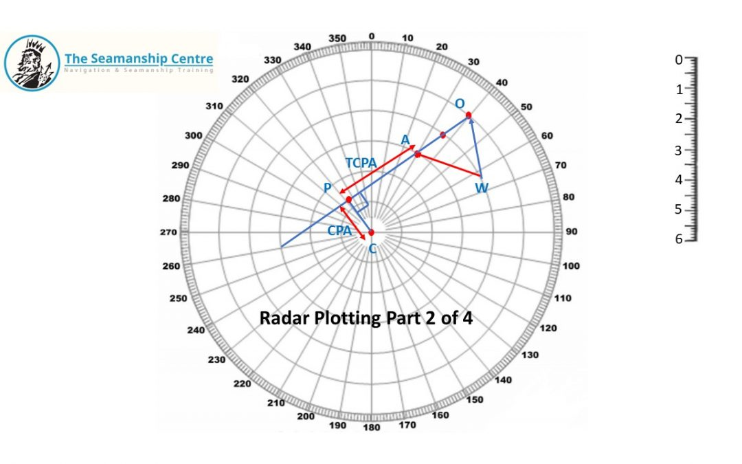 Radar Plotting Part 2 of 4 CPA, TCPA, Way of Another Vessel and Aspect